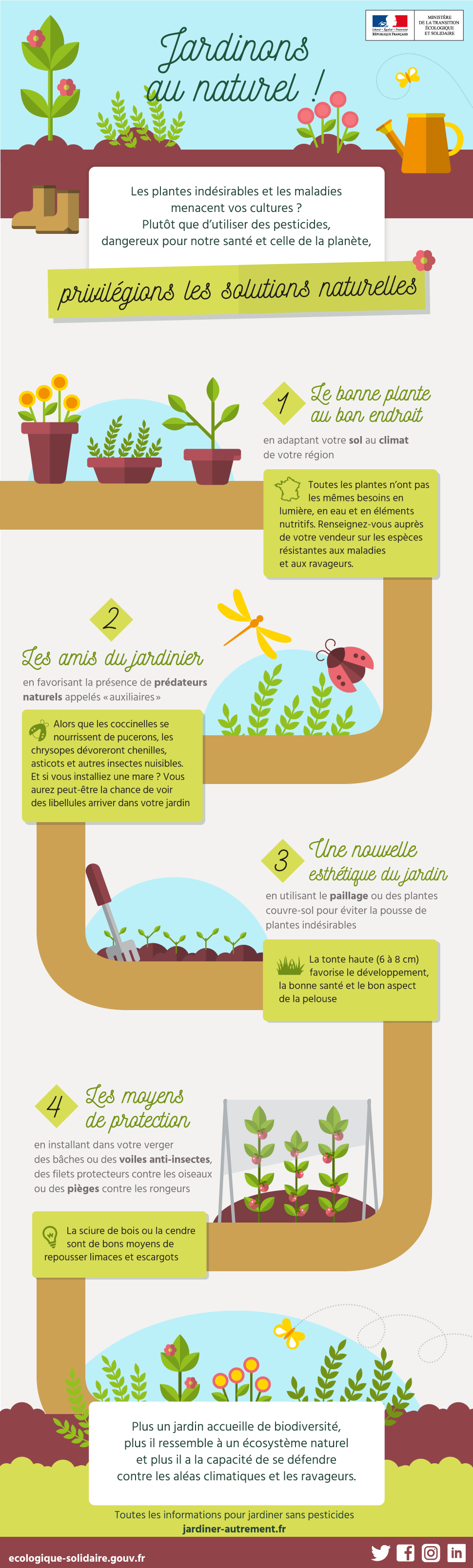 [Infographie] Jardinons au naturel