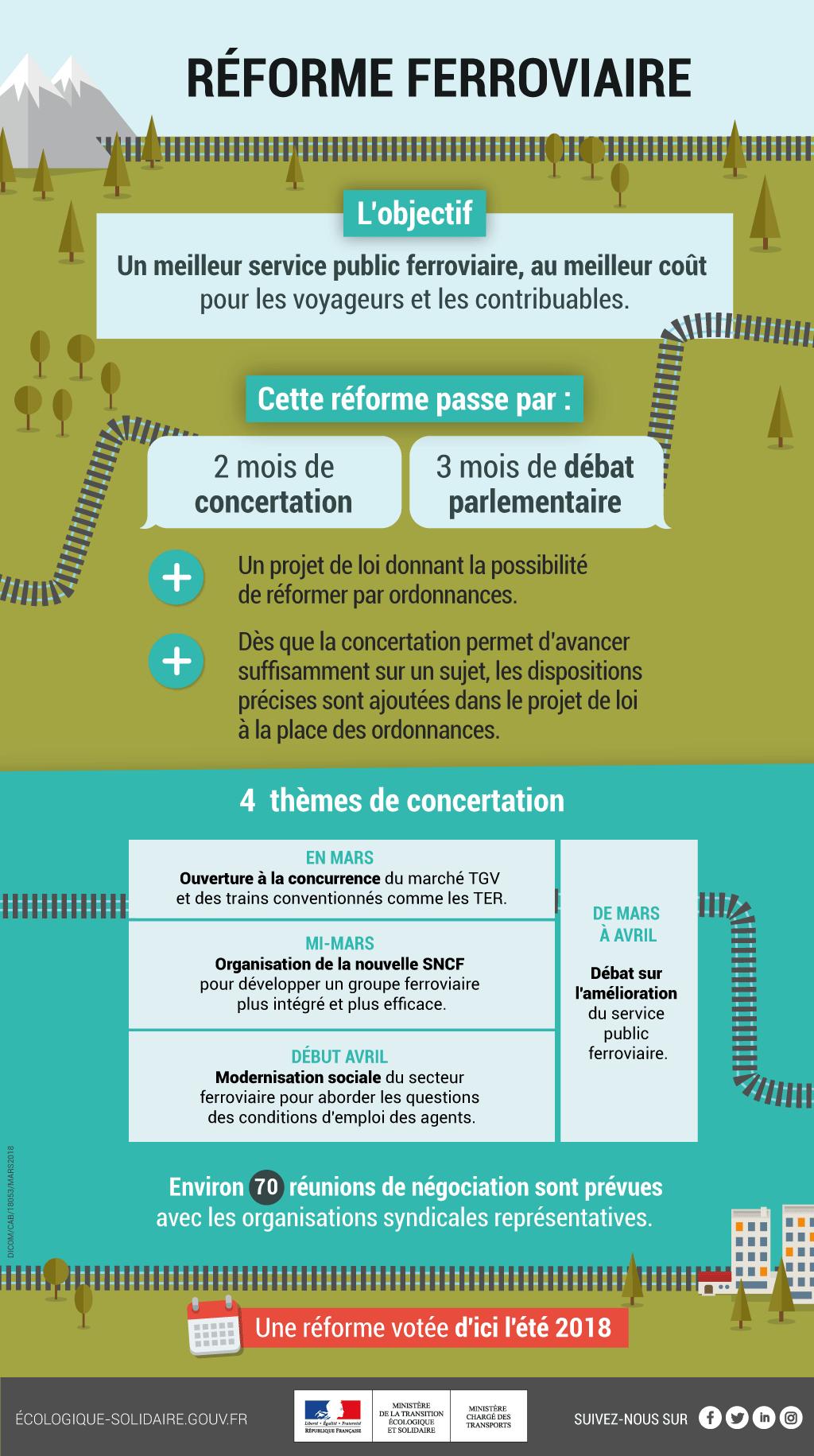 Rentrée 2019 | Promos & bons plans 18053