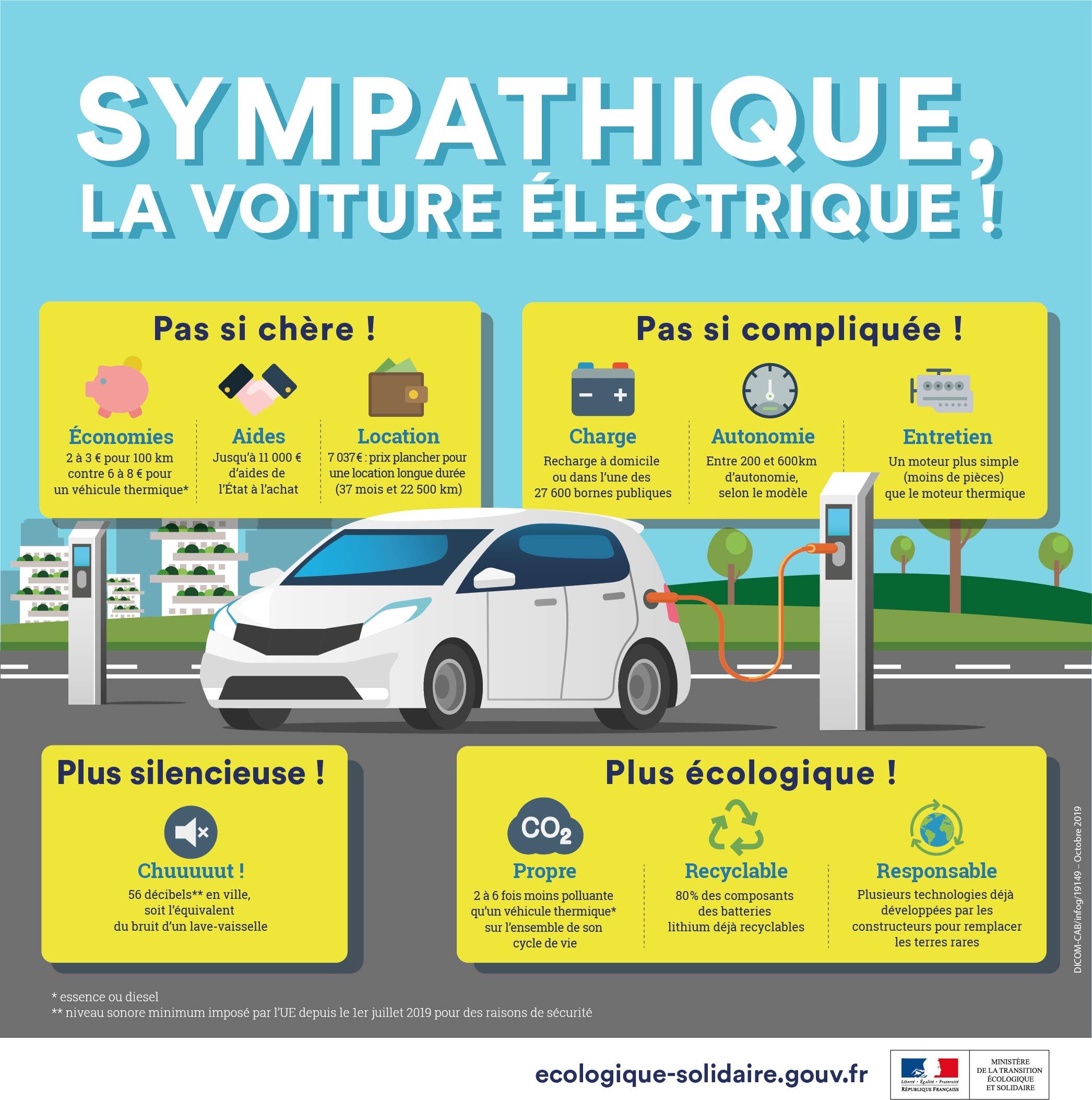 Sympathique, la voiture électrique !
