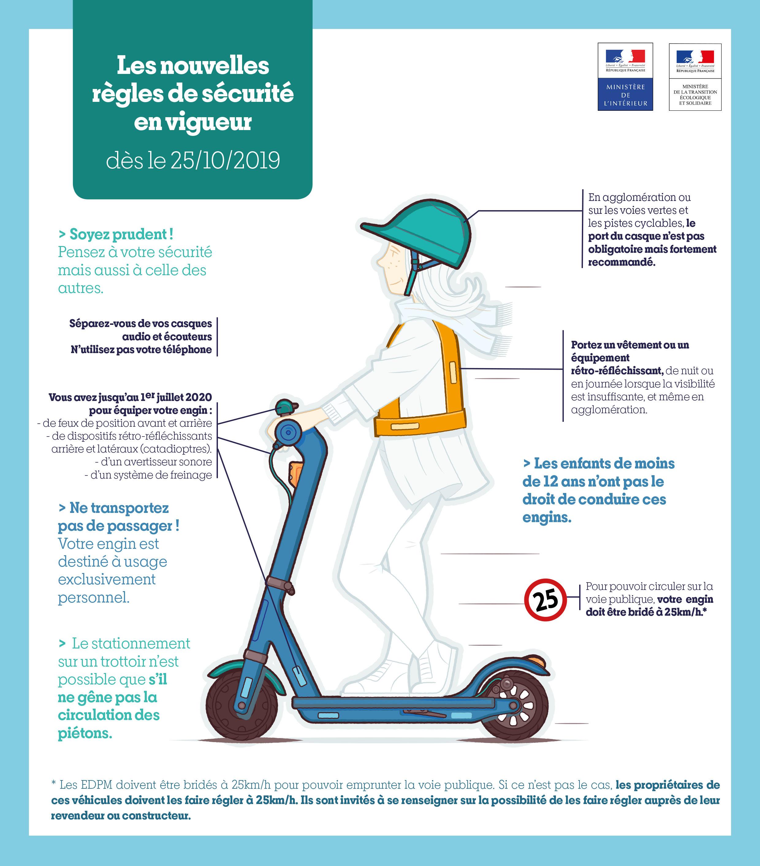 La réglementation pour les trottinettes et engins de déplacement personnel motorisé