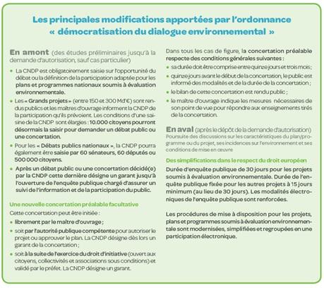 """Encadré : les principales modifications apportées par l'ordonnance """"démocratisation du dialogue environnemental"""""""