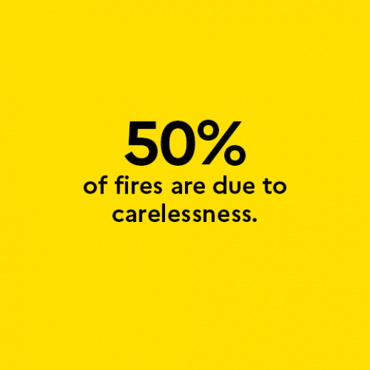 50% of fires are due to carelessness.