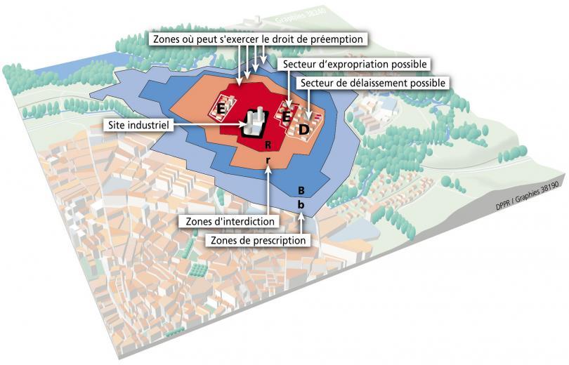 Exemple de cartographie relative à un PPRT