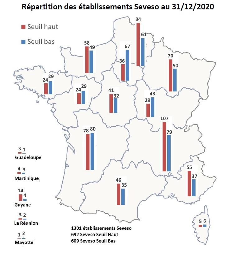 Répartition des sites SEVESO au 31/12/15